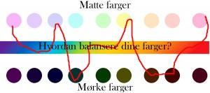 Hvilke_farger_måduhenteinn_redigerad-2